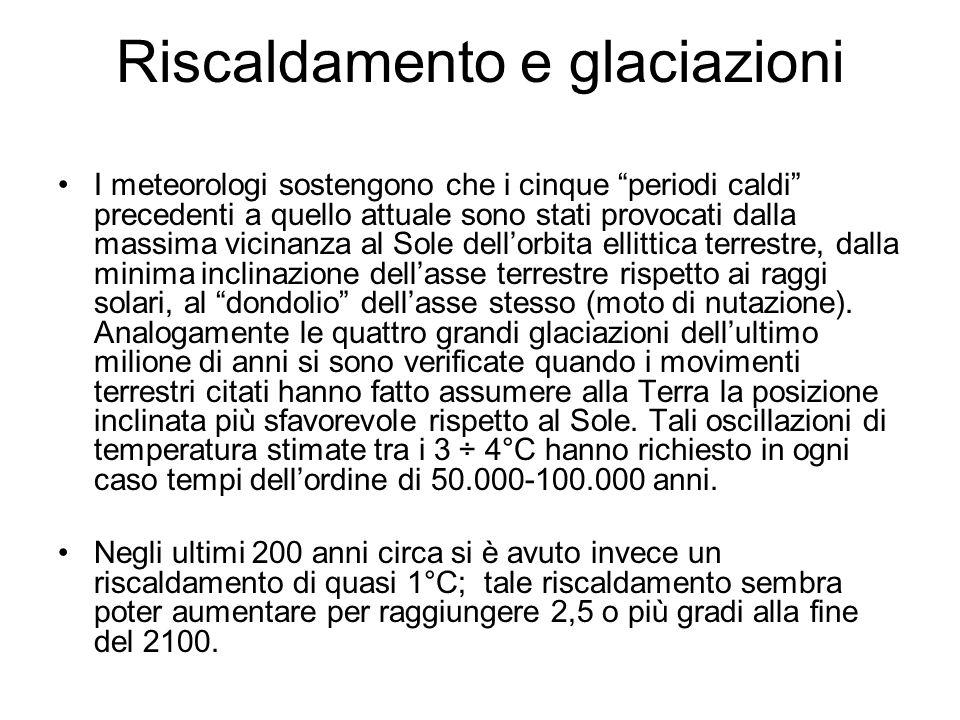 Riscaldamento e glaciazioni