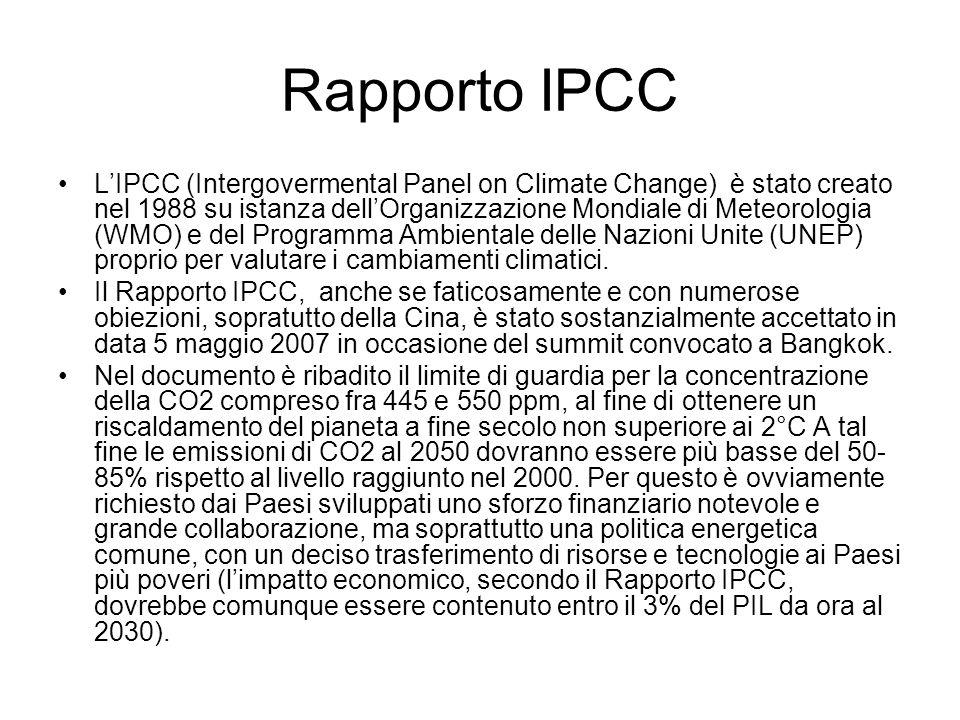 Rapporto IPCC