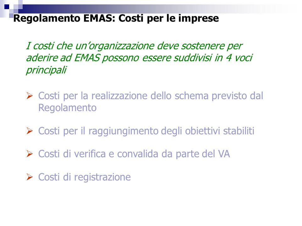 Regolamento EMAS: Costi per le imprese