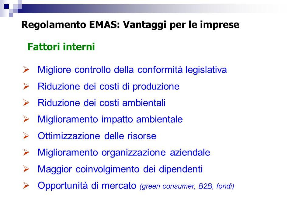 Regolamento EMAS: Vantaggi per le imprese
