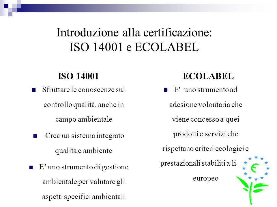 Introduzione alla certificazione: ISO 14001 e ECOLABEL