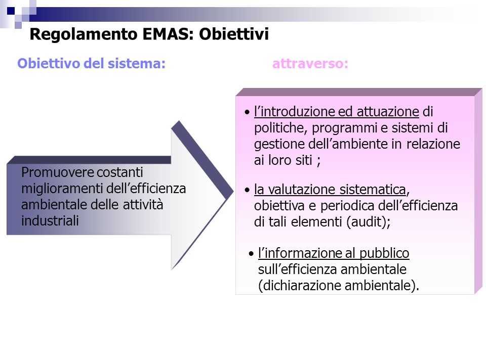 Regolamento EMAS: Obiettivi