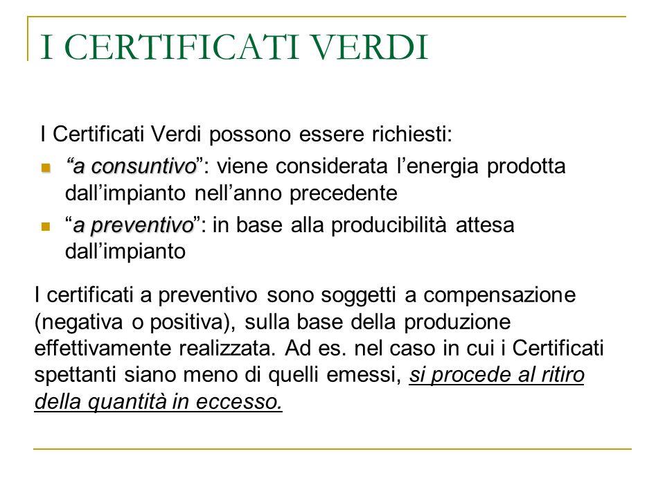 I CERTIFICATI VERDI I Certificati Verdi possono essere richiesti: