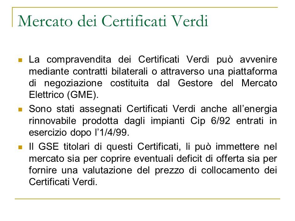 Mercato dei Certificati Verdi