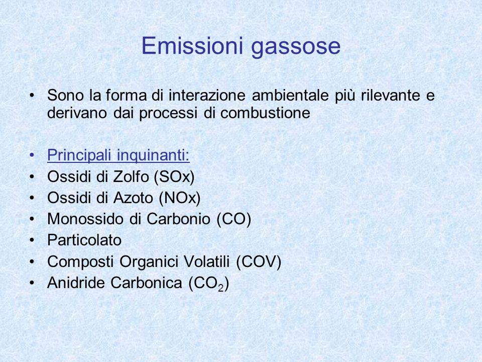 Emissioni gassose Sono la forma di interazione ambientale più rilevante e derivano dai processi di combustione.