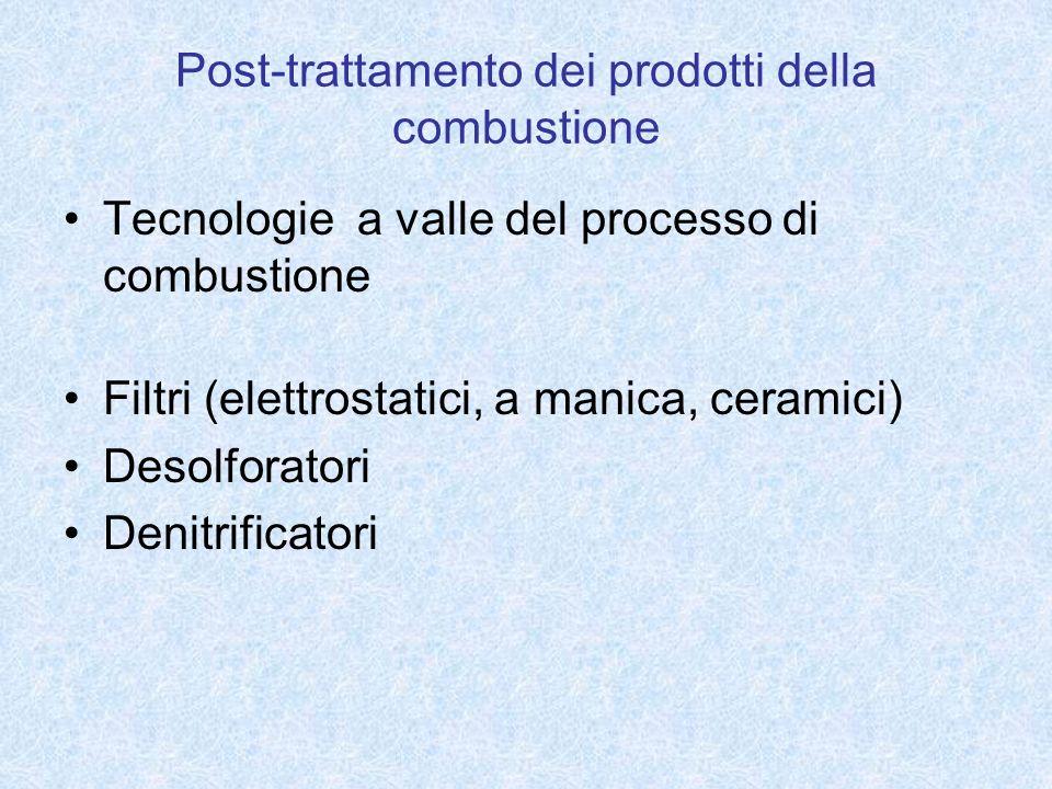 Post-trattamento dei prodotti della combustione