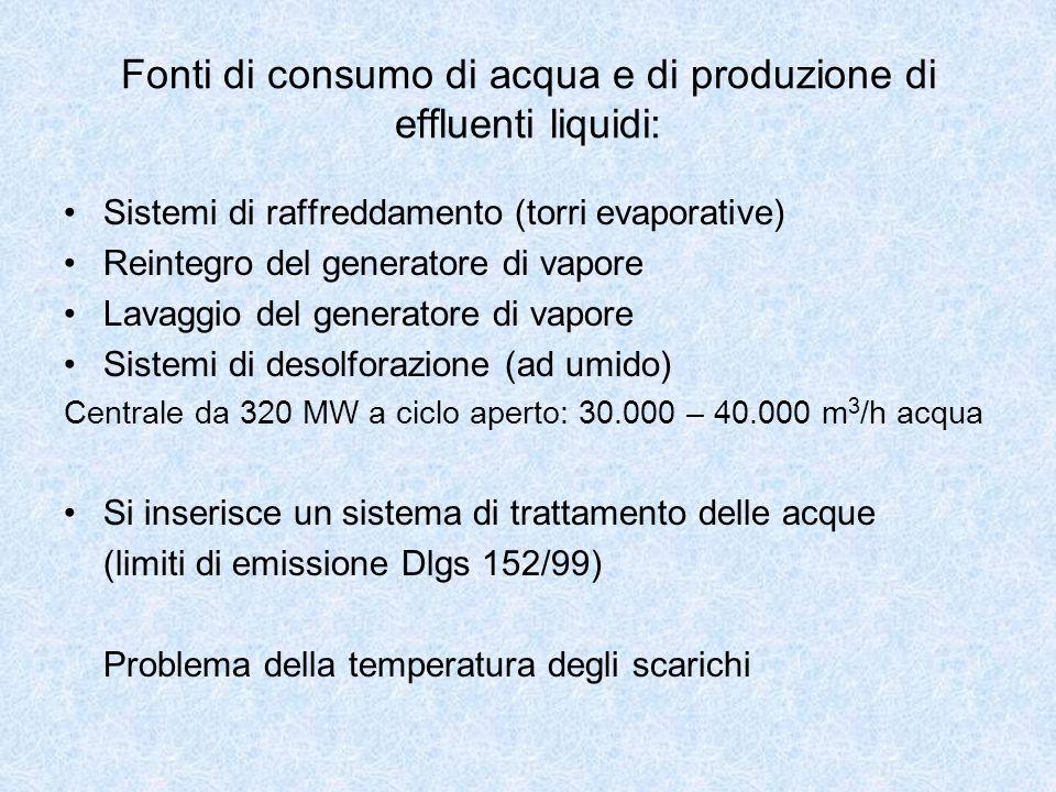 Fonti di consumo di acqua e di produzione di effluenti liquidi: