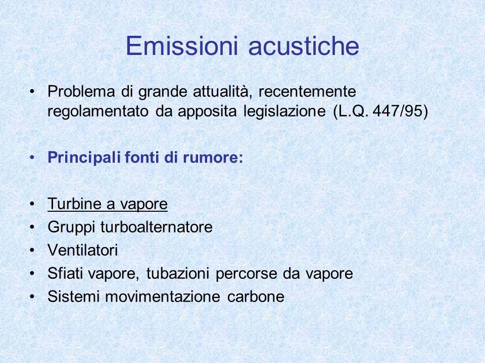 Emissioni acustiche Problema di grande attualità, recentemente regolamentato da apposita legislazione (L.Q. 447/95)