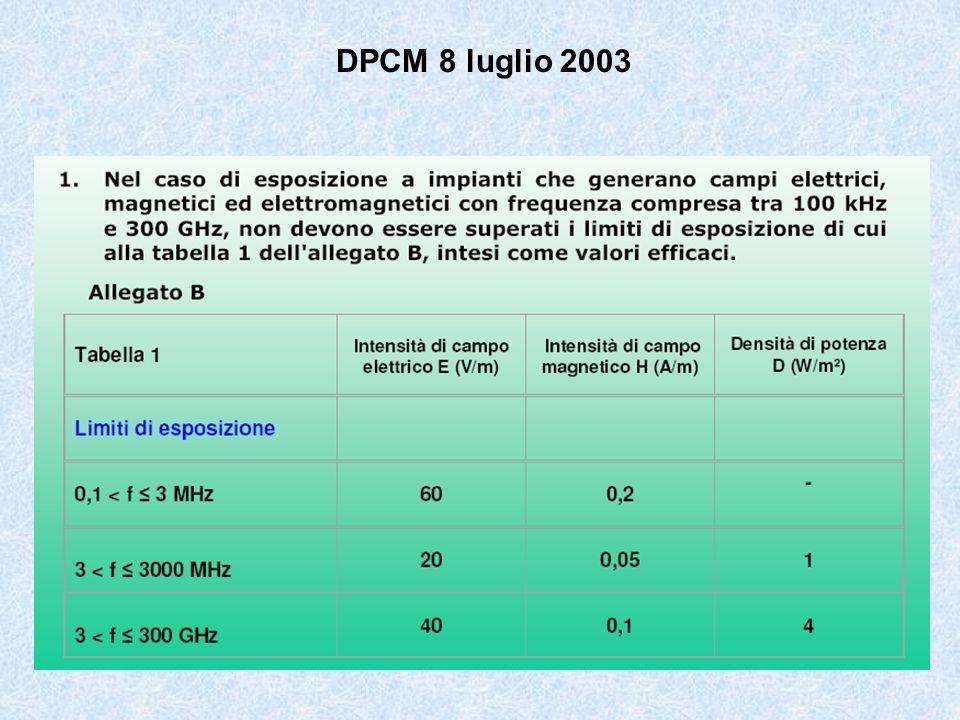 DPCM 8 luglio 2003