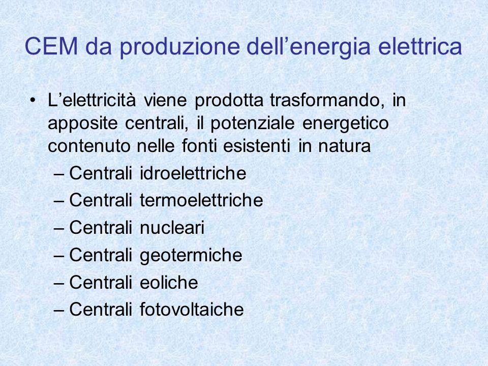 CEM da produzione dell'energia elettrica
