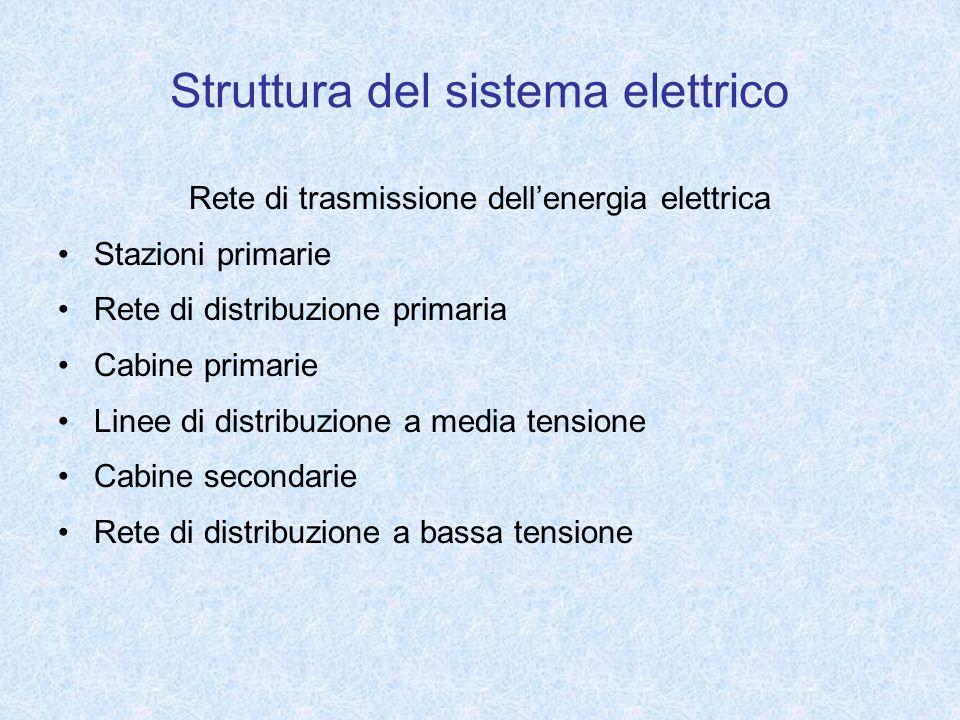 Struttura del sistema elettrico