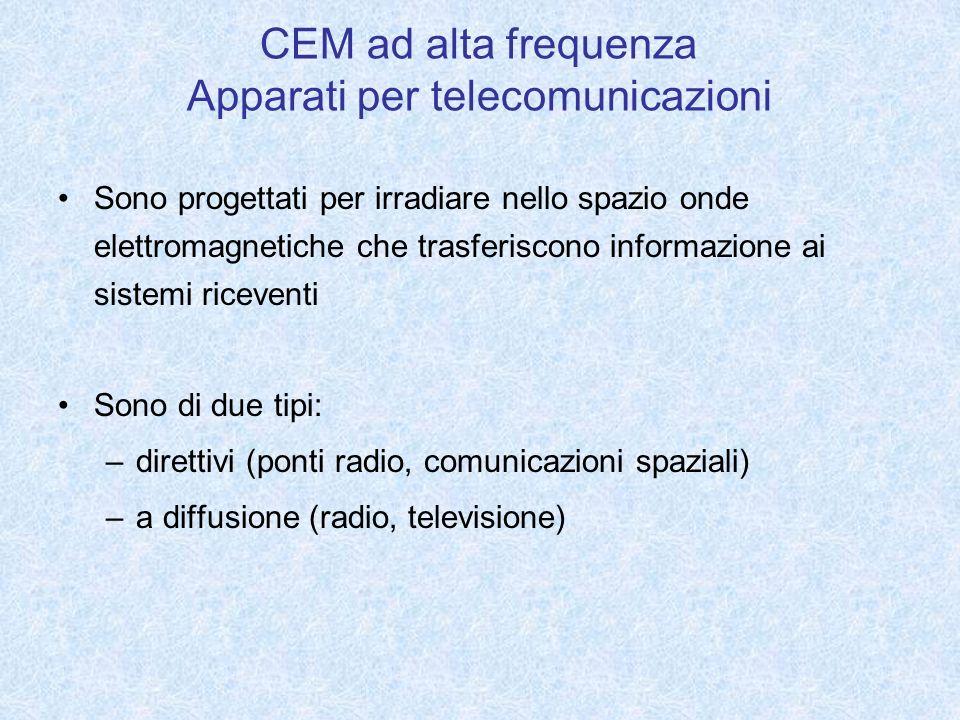 CEM ad alta frequenza Apparati per telecomunicazioni
