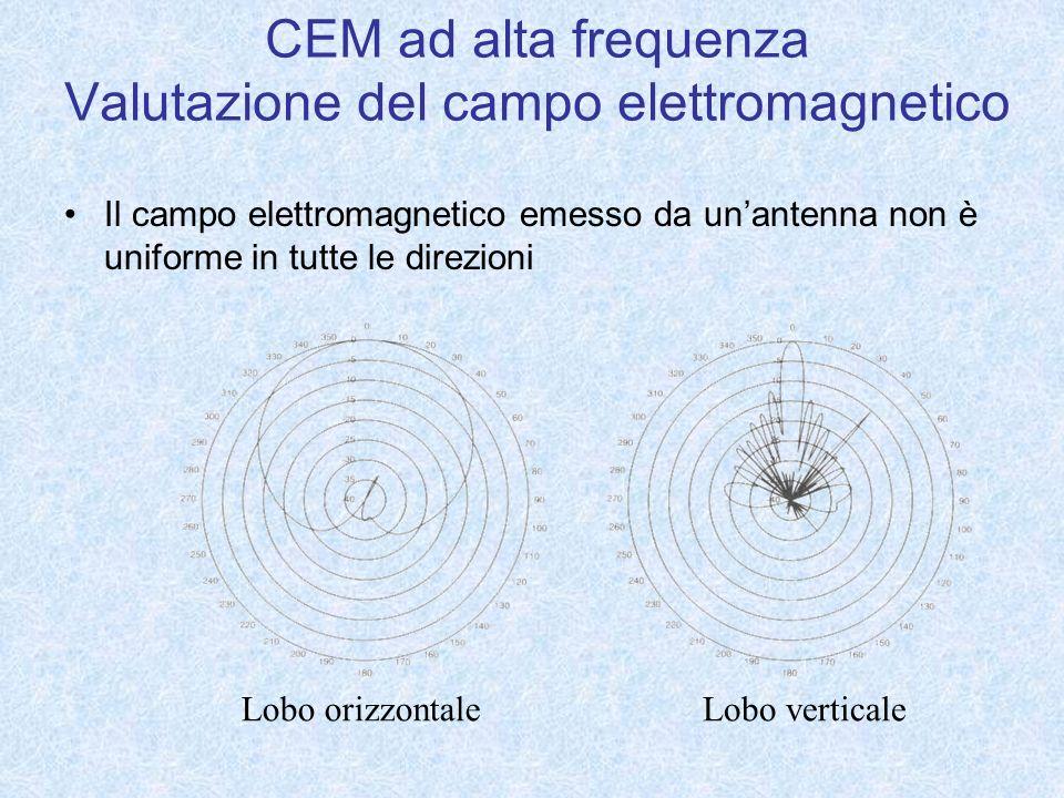 CEM ad alta frequenza Valutazione del campo elettromagnetico