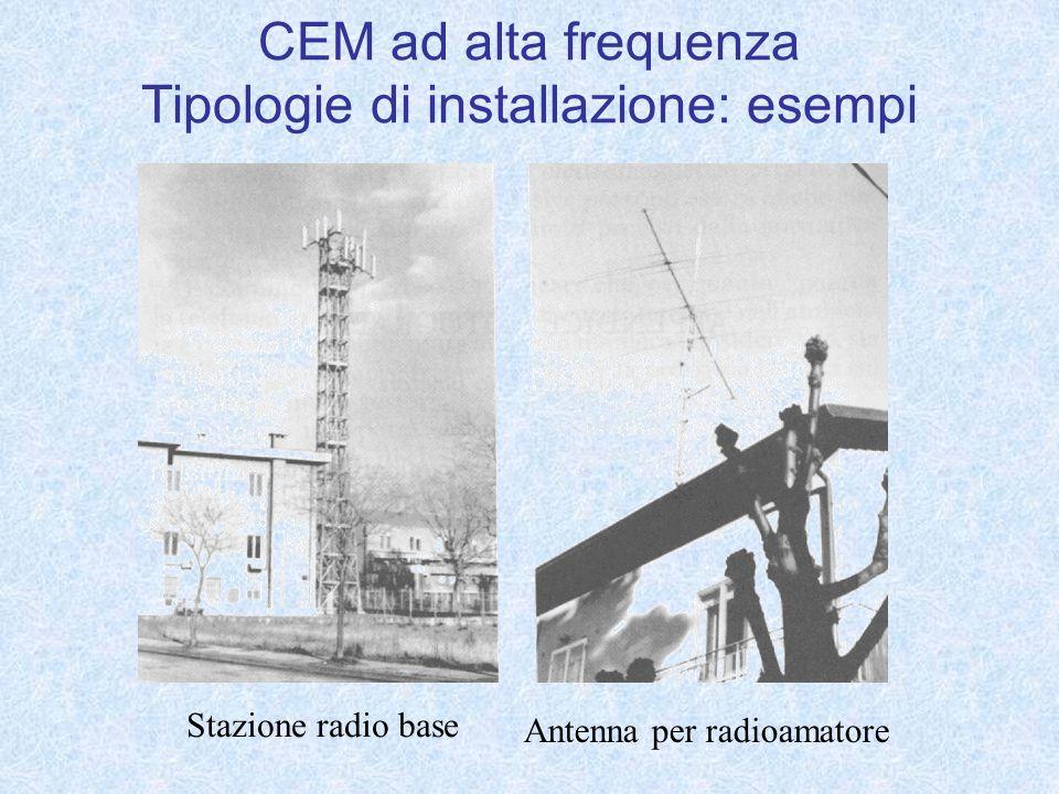 CEM ad alta frequenza Tipologie di installazione: esempi