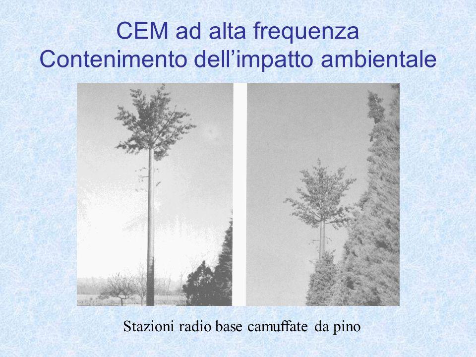 CEM ad alta frequenza Contenimento dell'impatto ambientale