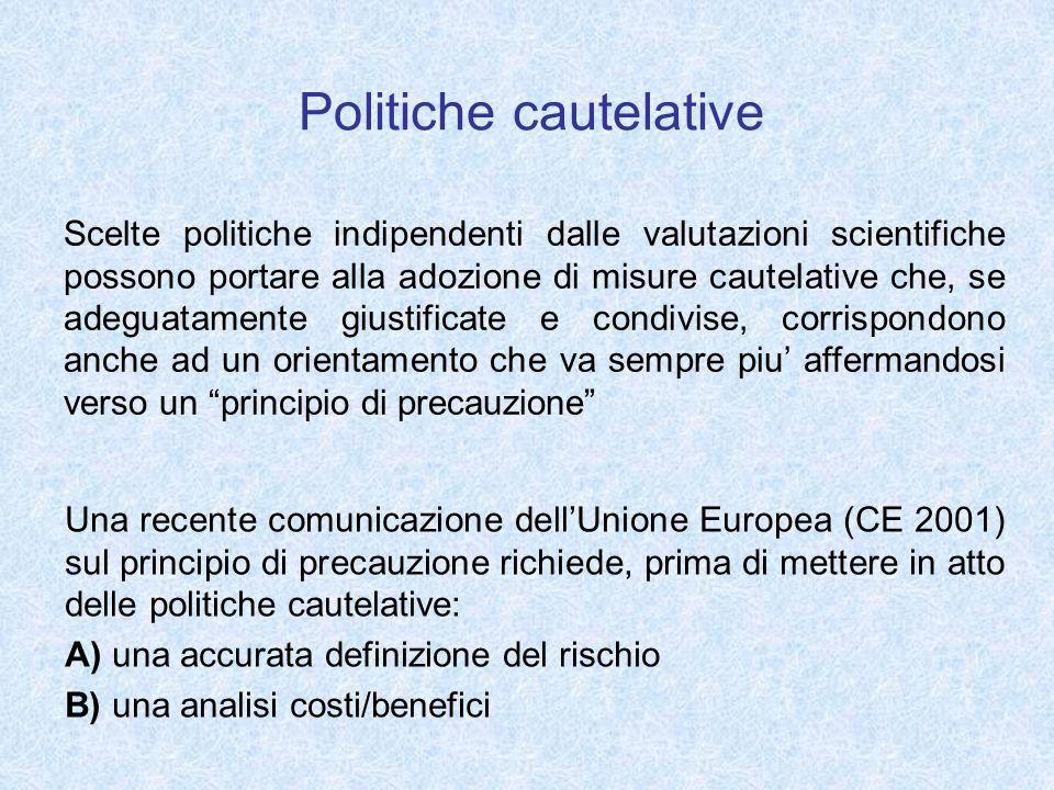 Politiche cautelative