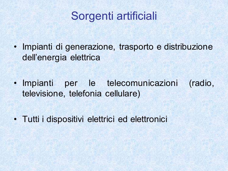 Sorgenti artificiali Impianti di generazione, trasporto e distribuzione dell'energia elettrica.