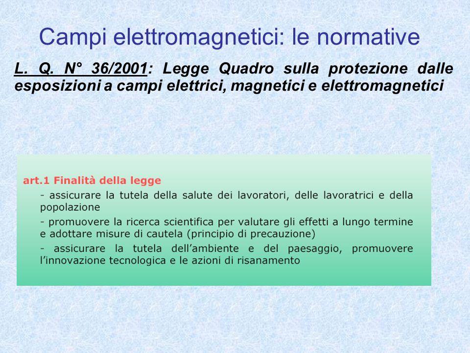 Campi elettromagnetici: le normative