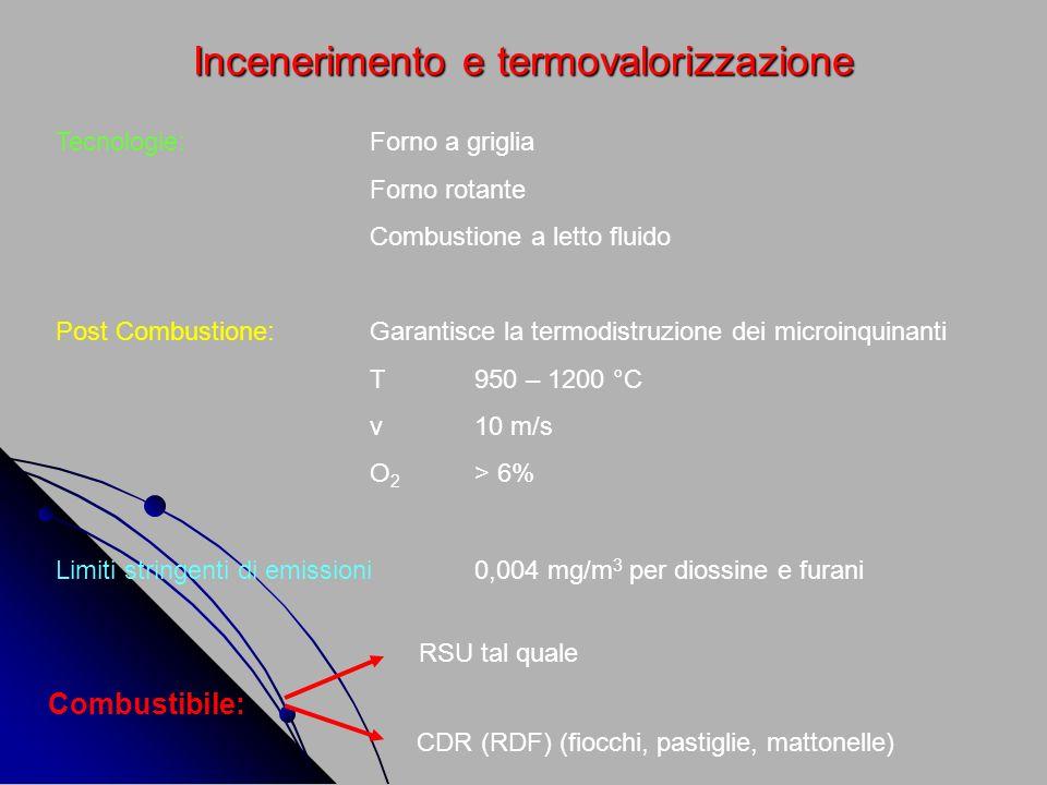 Incenerimento e termovalorizzazione