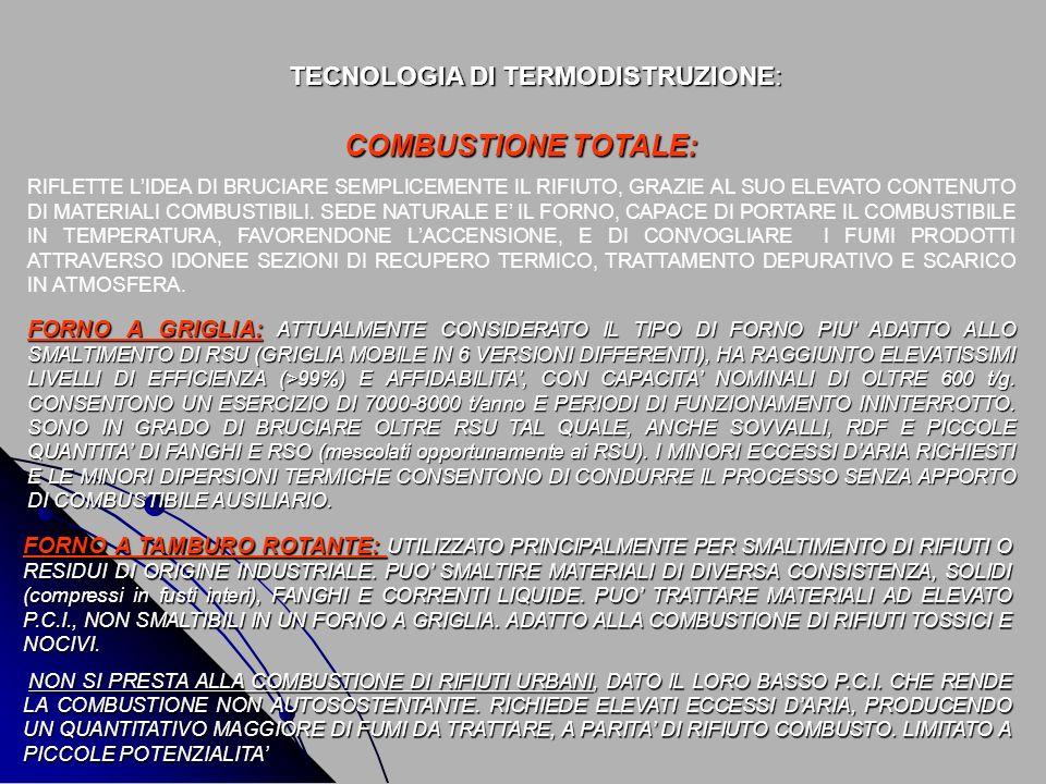 TECNOLOGIA DI TERMODISTRUZIONE: