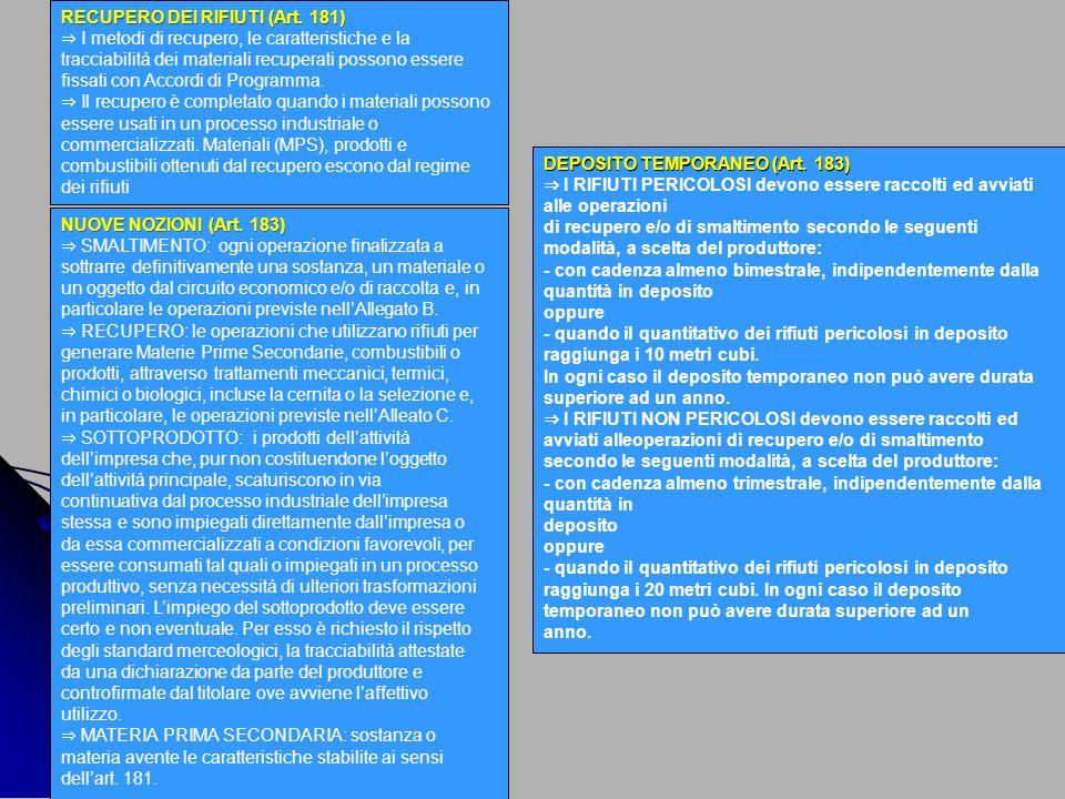 RECUPERO DEI RIFIUTI (Art. 181)