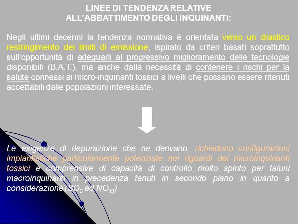 LINEE DI TENDENZA RELATIVE ALL'ABBATTIMENTO DEGLI INQUINANTI: