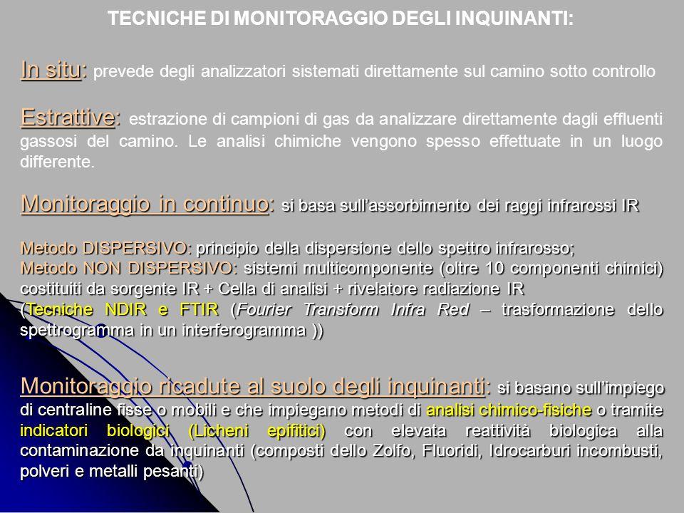 TECNICHE DI MONITORAGGIO DEGLI INQUINANTI:
