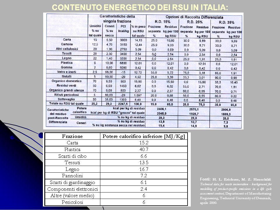 CONTENUTO ENERGETICO DEI RSU IN ITALIA:
