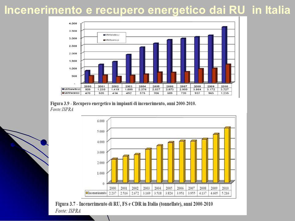 Incenerimento e recupero energetico dai RU in Italia