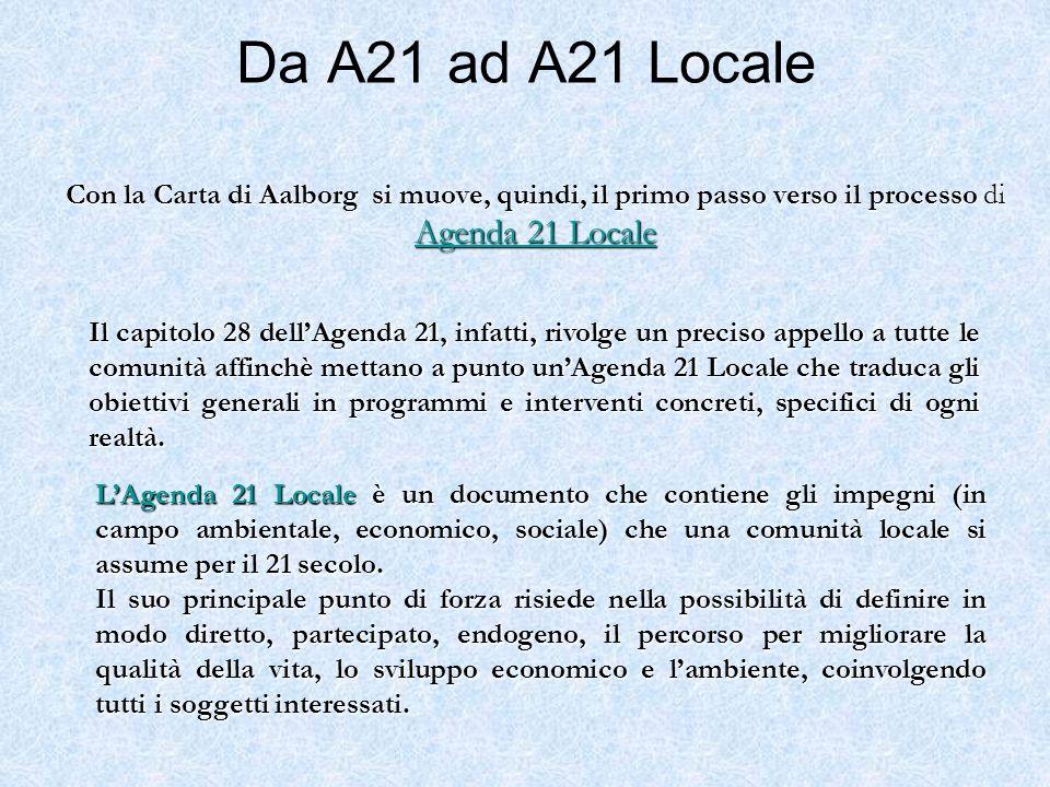 Da A21 ad A21 Locale Agenda 21 Locale