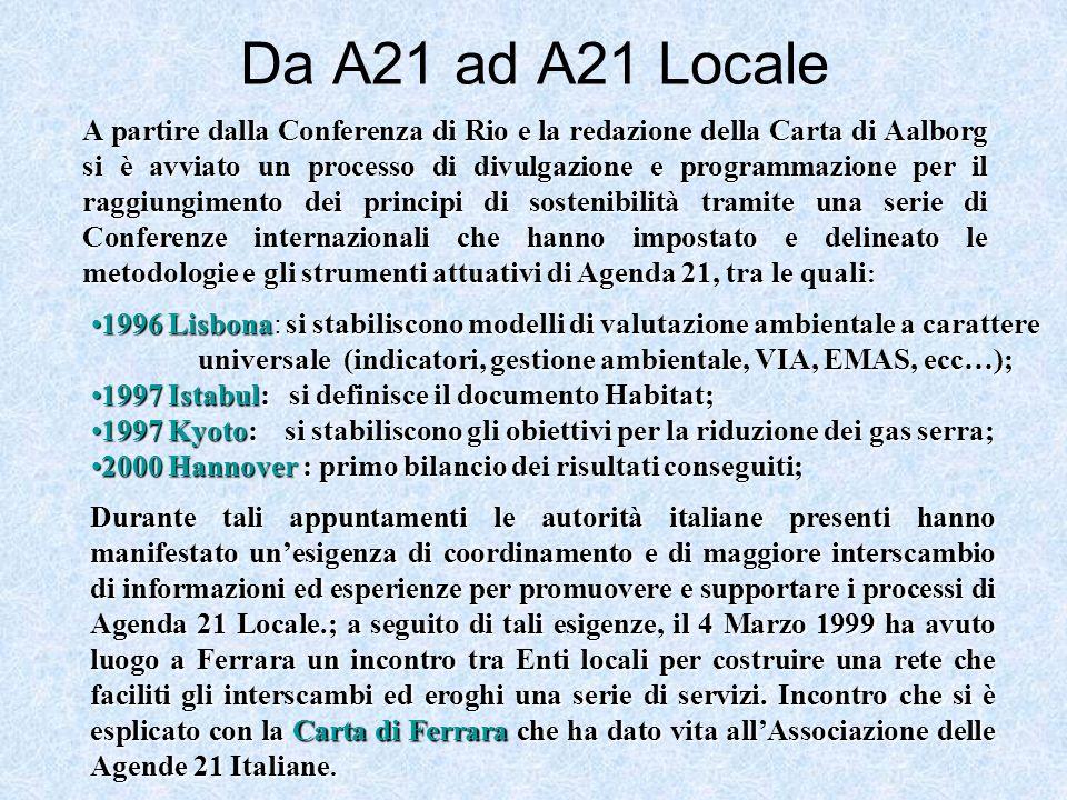Da A21 ad A21 Locale