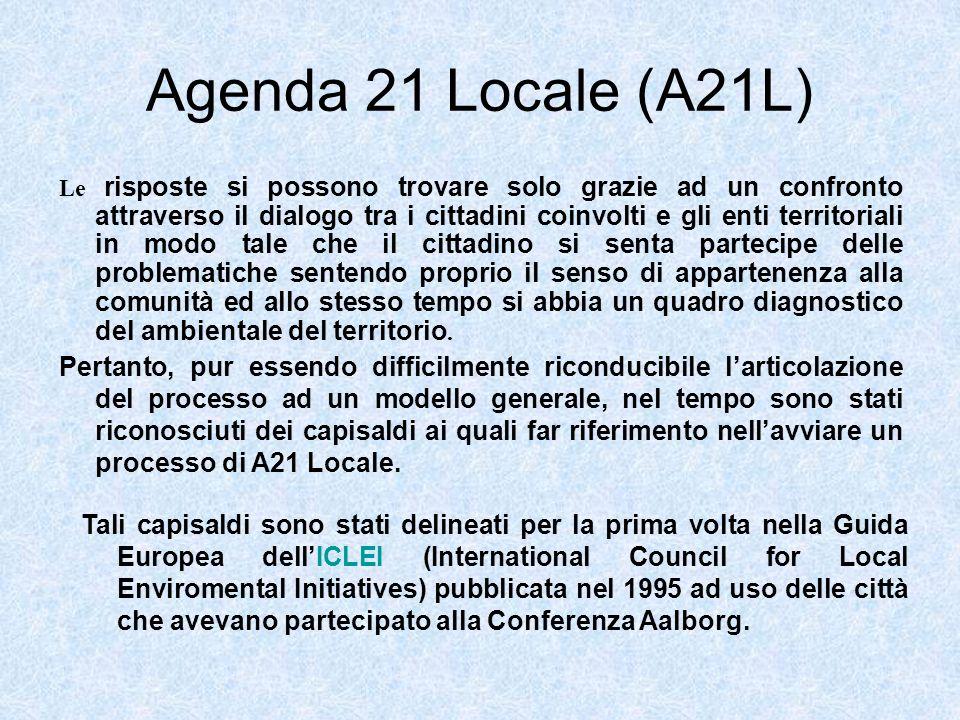 Agenda 21 Locale (A21L)