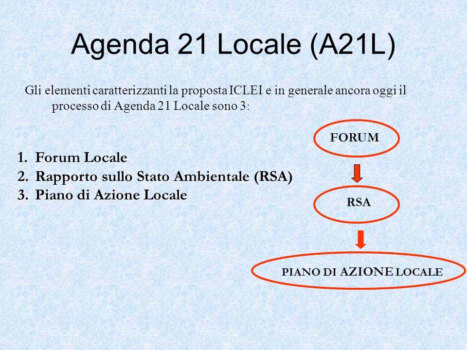 Agenda 21 Locale (A21L) Forum Locale