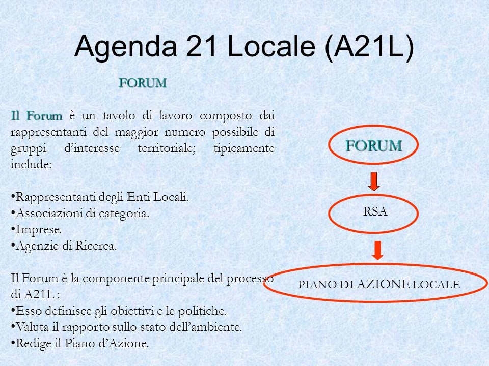 Agenda 21 Locale (A21L) FORUM FORUM