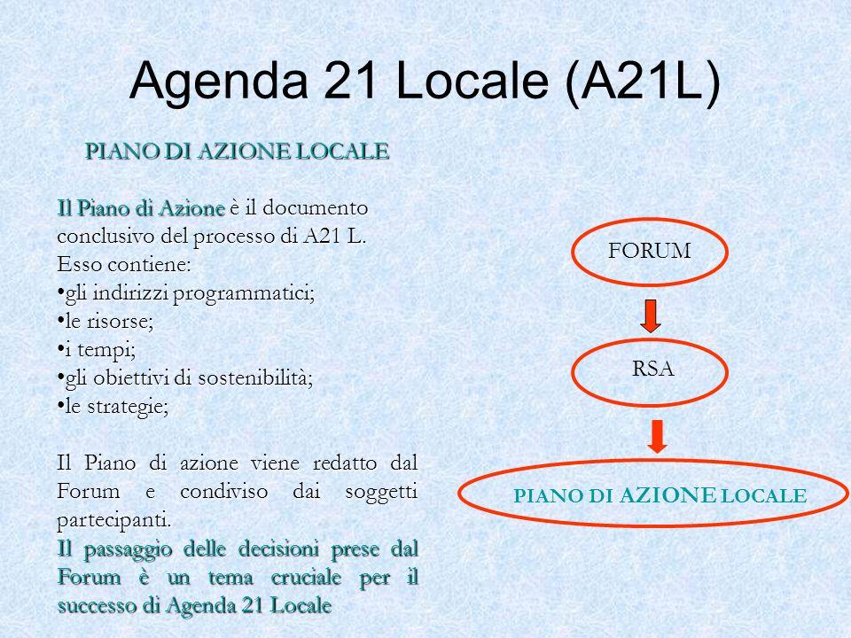 Agenda 21 Locale (A21L) PIANO DI AZIONE LOCALE
