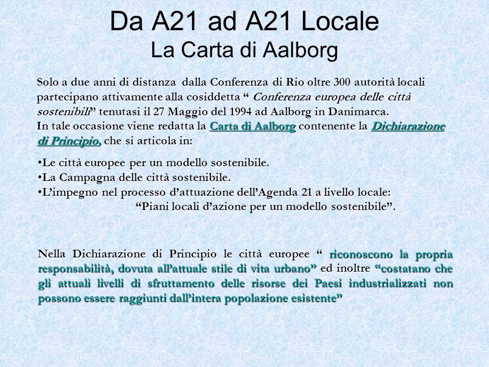 Da A21 ad A21 Locale La Carta di Aalborg