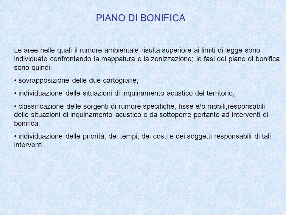 PIANO DI BONIFICA