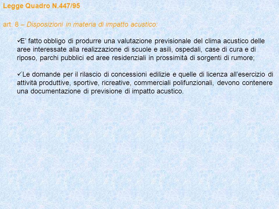 Legge Quadro N.447/95art. 8 – Disposizioni in materia di impatto acustico: