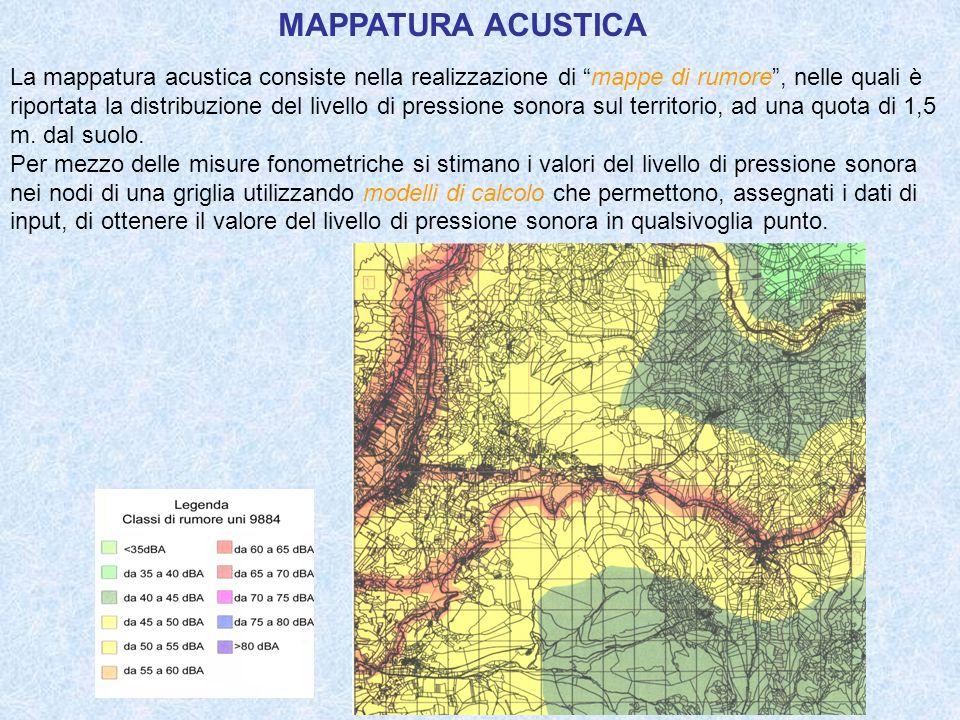 MAPPATURA ACUSTICA