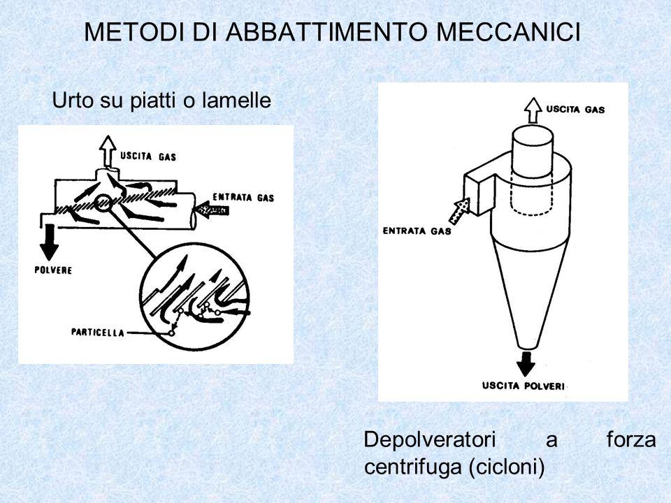 METODI DI ABBATTIMENTO MECCANICI