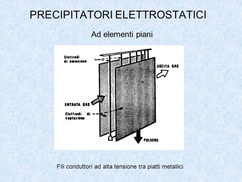 PRECIPITATORI ELETTROSTATICI