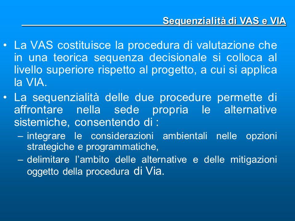 Sequenzialità di VAS e VIA