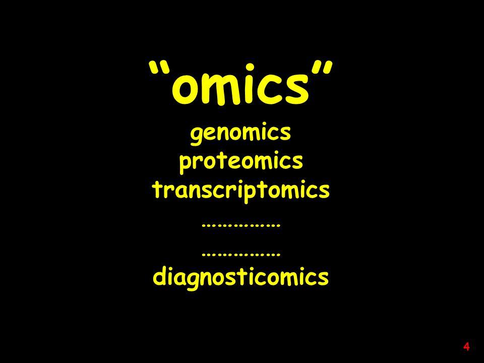 omics genomics proteomics transcriptomics …………… diagnosticomics