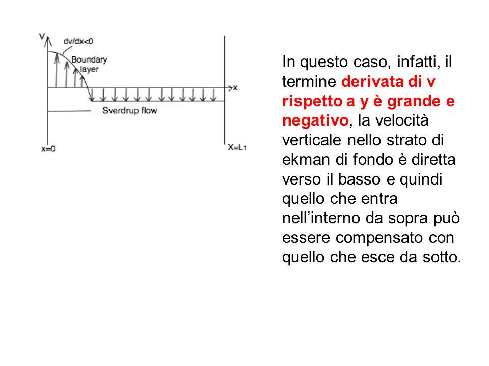 In questo caso, infatti, il termine derivata di v rispetto a y è grande e negativo, la velocità verticale nello strato di ekman di fondo è diretta verso il basso e quindi quello che entra nell'interno da sopra può essere compensato con quello che esce da sotto.