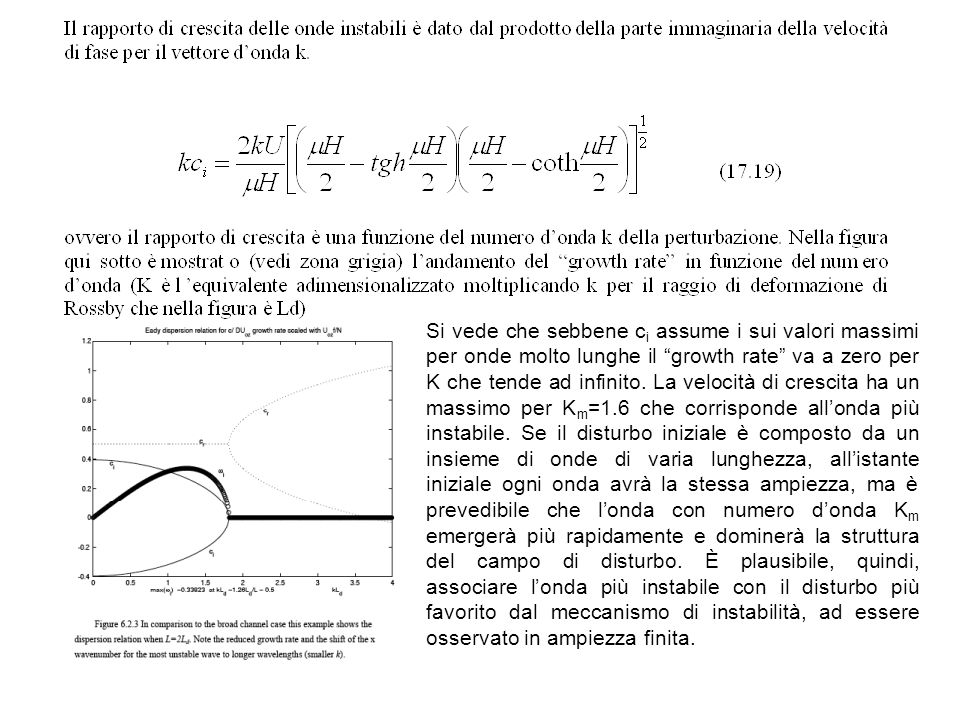 Si vede che sebbene ci assume i sui valori massimi per onde molto lunghe il growth rate va a zero per K che tende ad infinito.