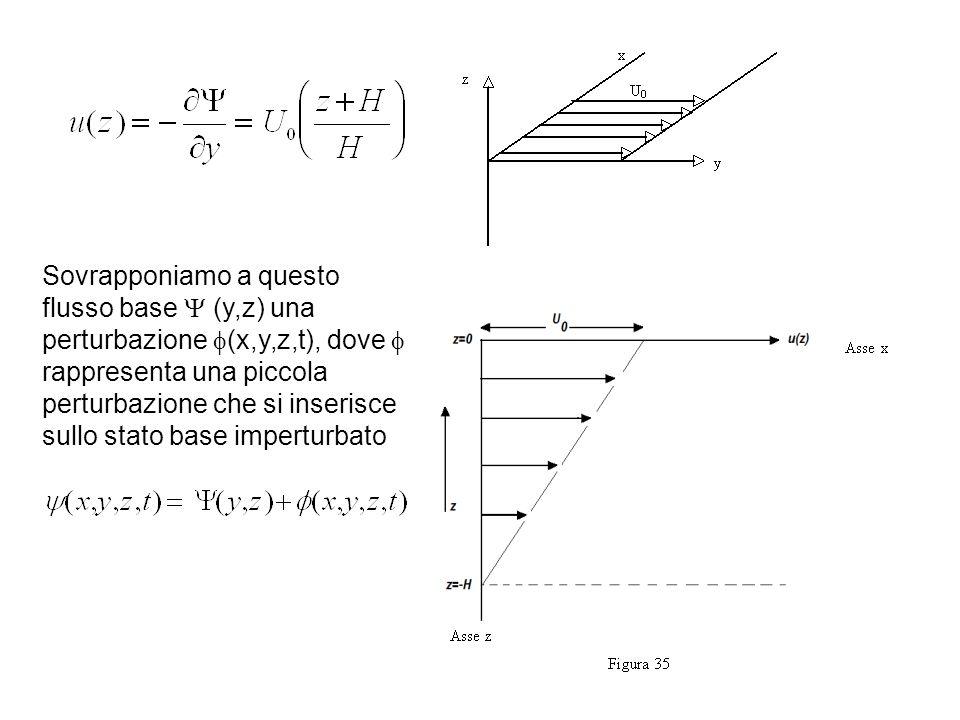 Sovrapponiamo a questo flusso base  (y,z) una perturbazione (x,y,z,t), dove  rappresenta una piccola perturbazione che si inserisce sullo stato base imperturbato