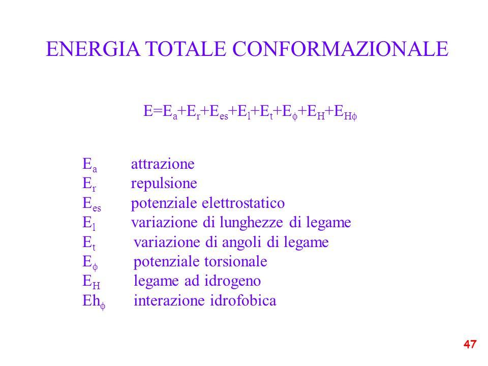 ENERGIA TOTALE CONFORMAZIONALE