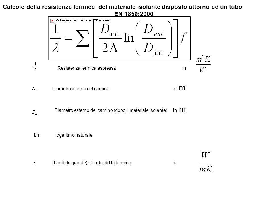 Calcolo della resistenza termica del materiale isolante disposto attorno ad un tubo