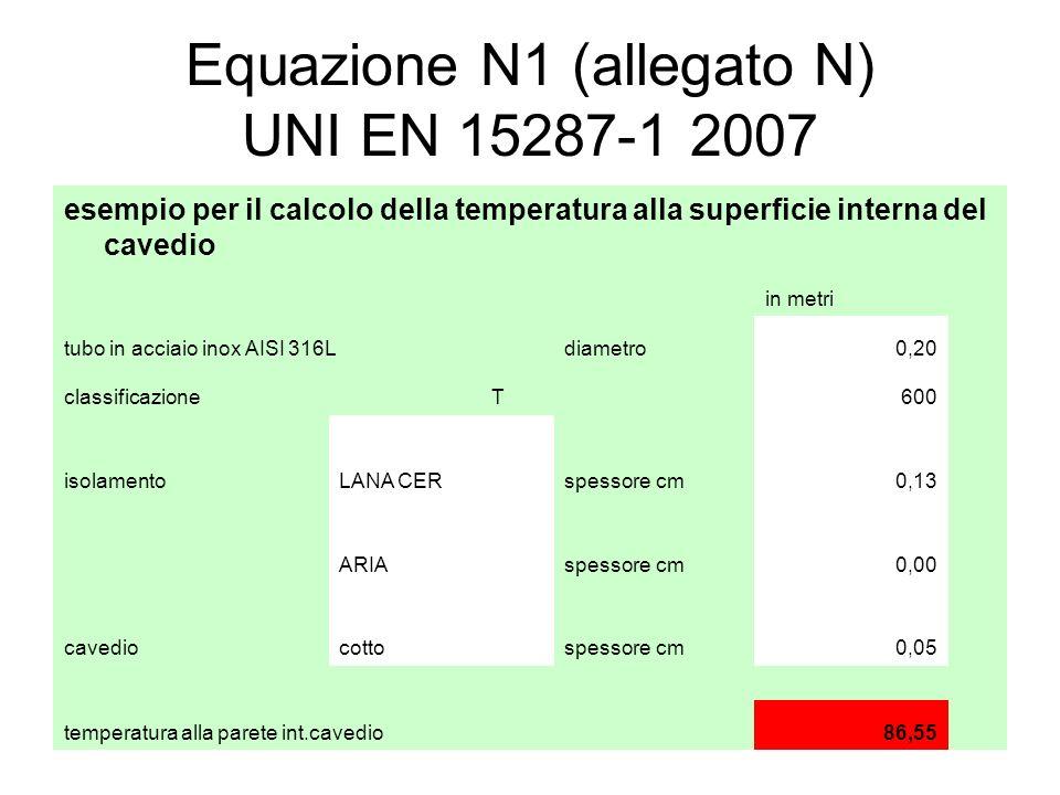 Equazione N1 (allegato N) UNI EN 15287-1 2007