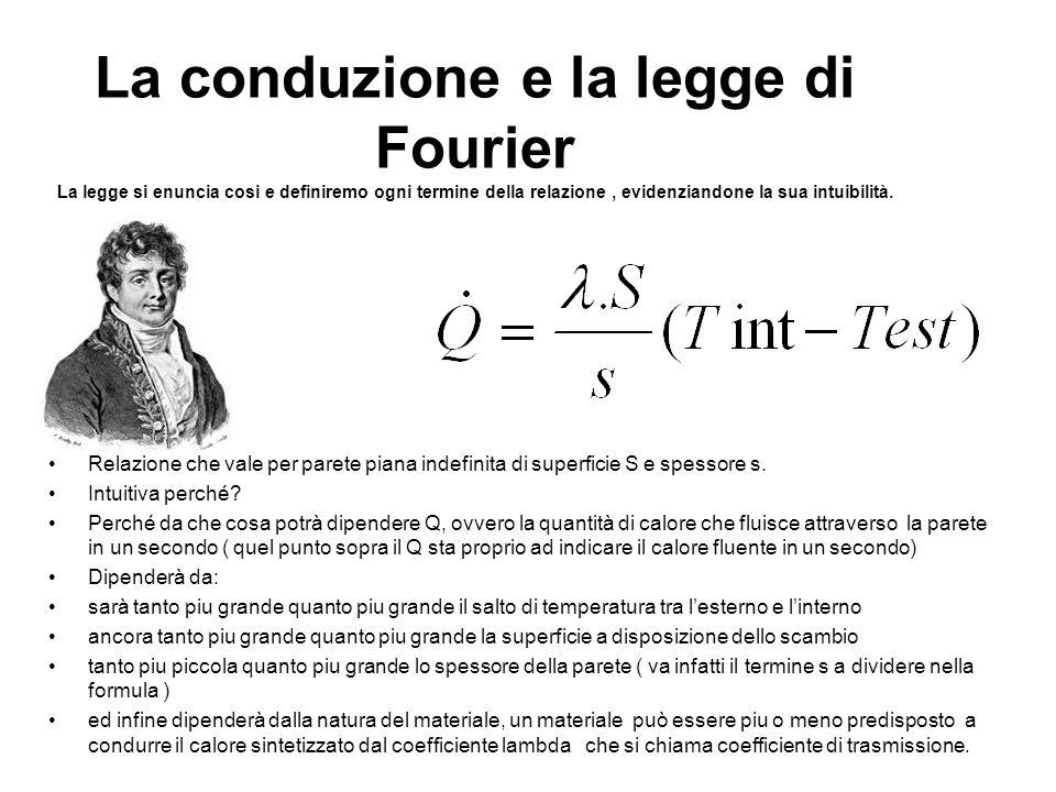 La conduzione e la legge di Fourier La legge si enuncia cosi e definiremo ogni termine della relazione , evidenziandone la sua intuibilità.
